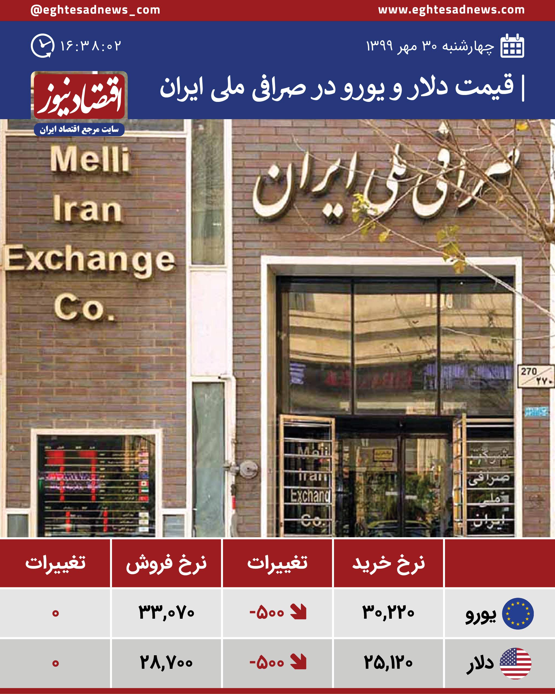 قیمت دلار و یورو در صرافی ملی امروز 30 مهر 99