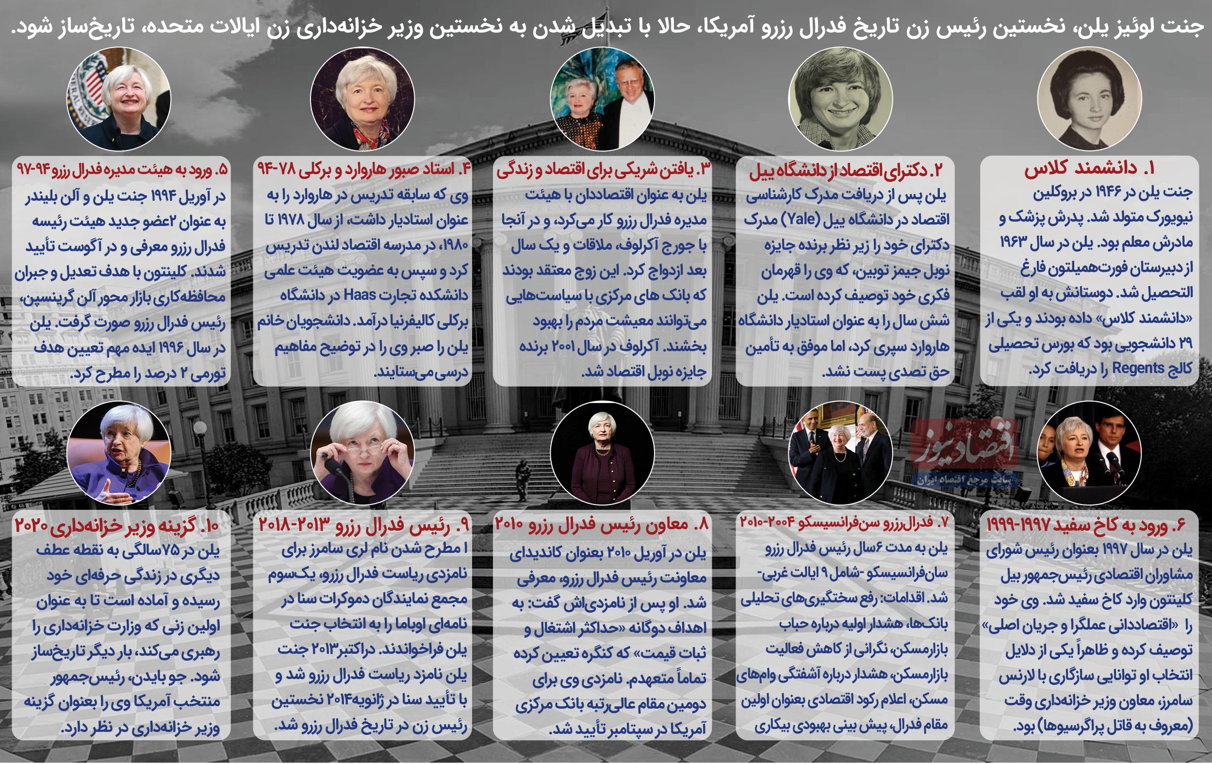 تاریخ سازی جنت یلنجنت یلن، نخستین خزانهدار زن