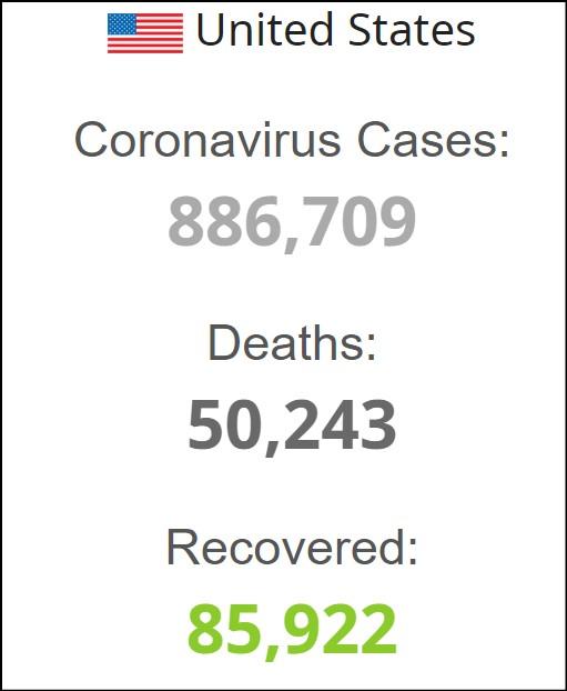 آخرین آمارهای جهانی شیوع کرونا؛ آمریکا از مرز ۵۰هزار قربانی گذشت