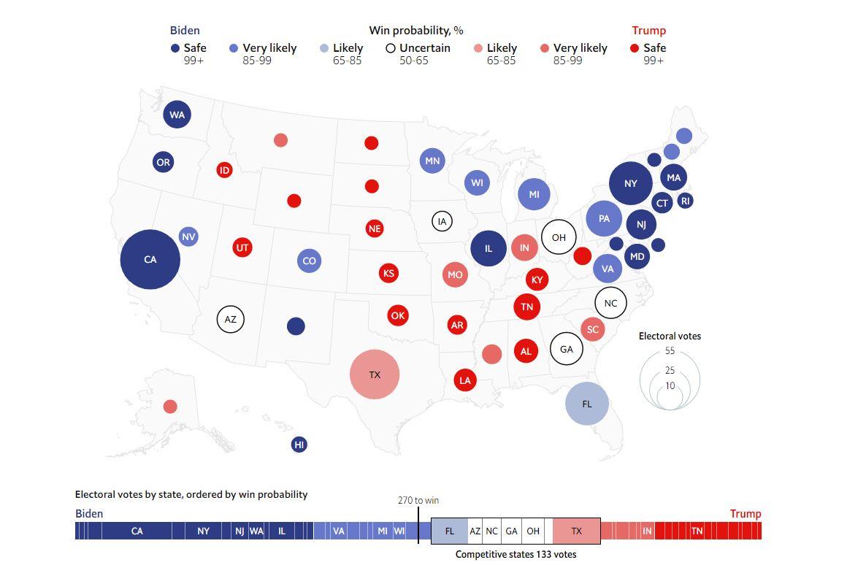 6886  پیشبینی اکونومیست از نتیجه انتخابات ریاستجمهوری آمریکا 6886