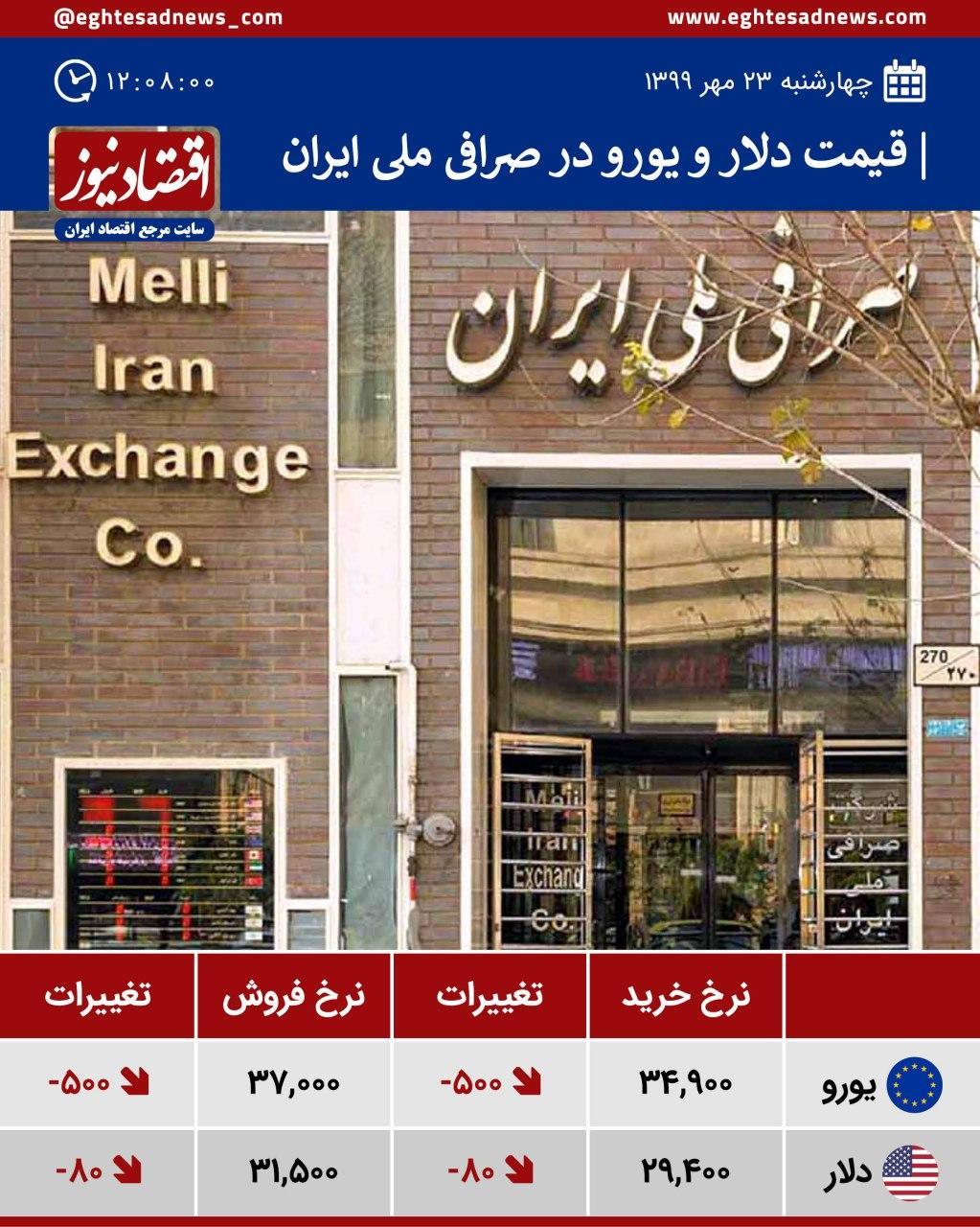 قیمت دلار و یورو صرافی ملی امروز 23 مهر 99