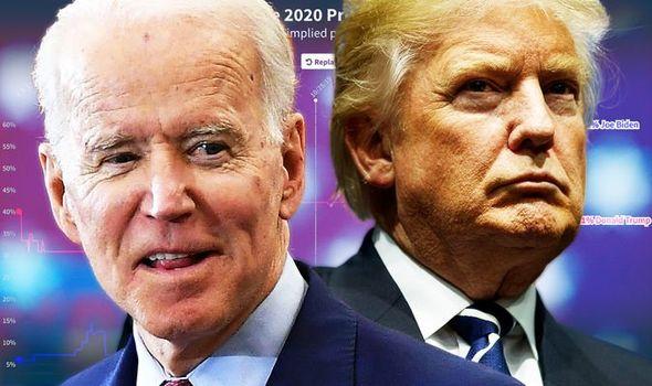 دونالد ترامپ و جو بایدن / انتخابات آمریکا ۲۰۲۰ / رئیسجمهور ایالات متحده
