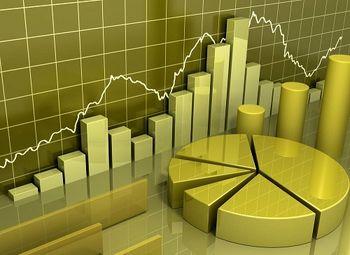 مرکز آمار ایران منتشر کرد؛ وضعیت رشد اقتصادی ایران در سال97