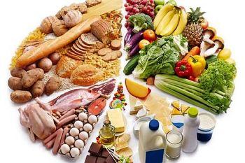 تشدید کرونا باعث افزایش بهای مواد غذایی در جهان میشود؟