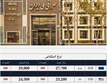 افزایش هزار تومانی دلار صرافی ملی /قیمت یورو کانال عوض کرد