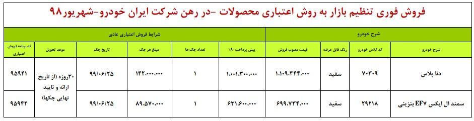 طرح جدید فروش اقساطی ایران خودرو؛ چهارشنبه 20 شهریور +جدول