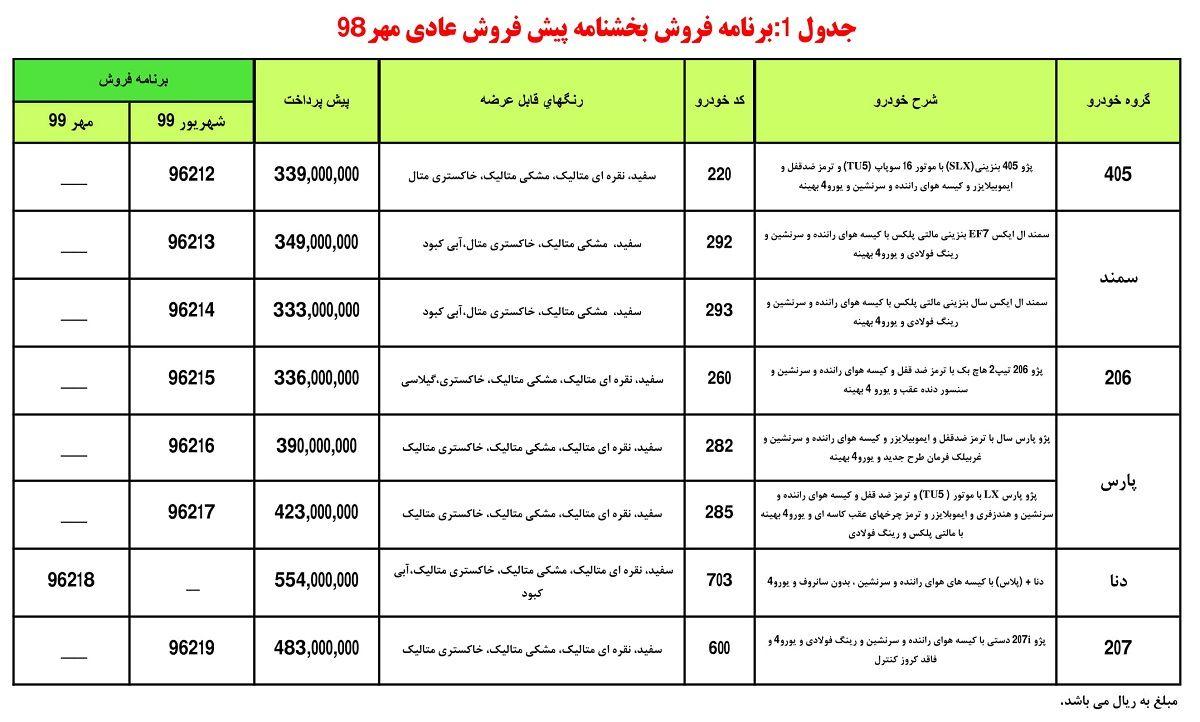 طرح پیش فروش محصولات ایران خودرو