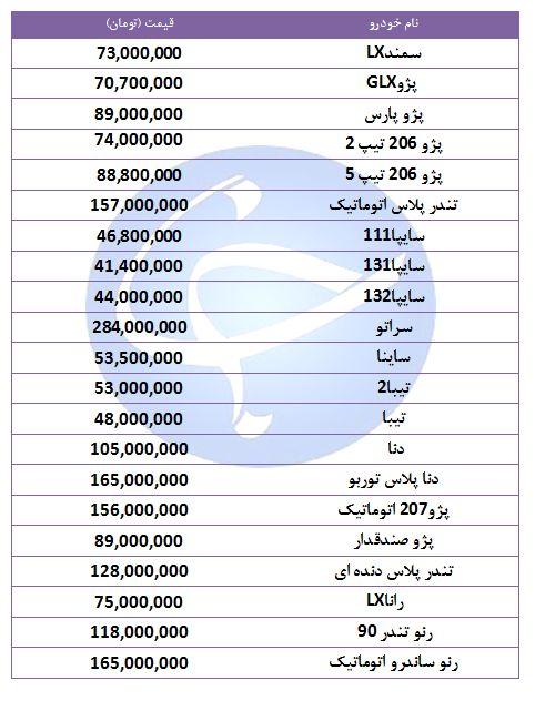 قیمت خودروهای پر فروش در اول مهر ۹۸ + جدول