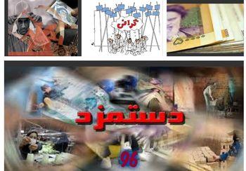 جزئیات حداقل عیدی و حق عائله مندی کارگران در سال 96 + جدول