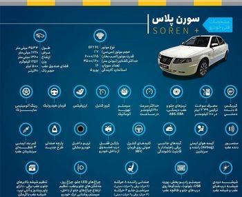 «سورن پلاس» محصول جدید ایران خودرو در آستانه ورود به بازار + مشخصات فنی