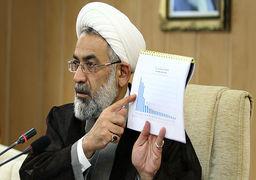دادستان کل به بازار تهران رفت+عکس