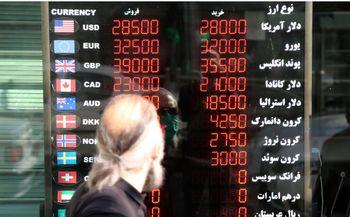 پیش بینی صرافان درباره قیمت دلار در روز شنبه چیست؟