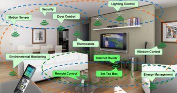 خانه های هوشمند رنگ واقعیت به خود گرفت