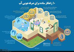 10 راهکار خانگی برای صرفه جویی در مصرف آب + اینفوگرافی