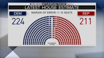 احتمال برنده شدن دمکراتها در مجلس نمایندگان