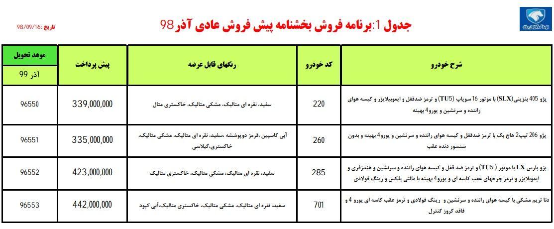 شرایط پیش فروش 4 محصول ایران خودرو