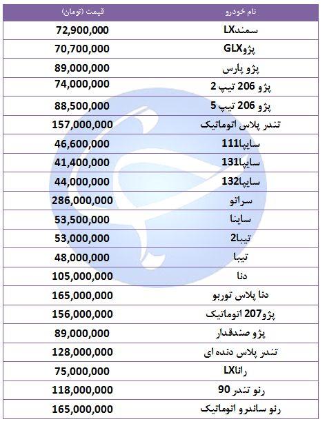 قیمت خودروهای پرفروش در ۳۱ شهریور ۹۸ + جدول
