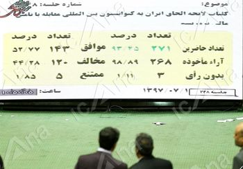 تسنیم مدعی شد؛ این 164 نماینده احتمالا به CFT رای دادند! +جدول