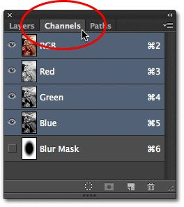 The Channels panel in Photoshop CS6. Image © 2012 Photoshop Essentials.com