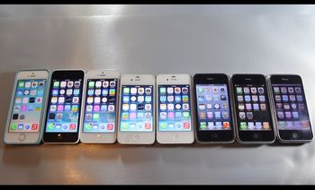 عرضه ۲۰ میلیون نسخه ۵.۵ اینچی آی فون۶ تا پایان 2014