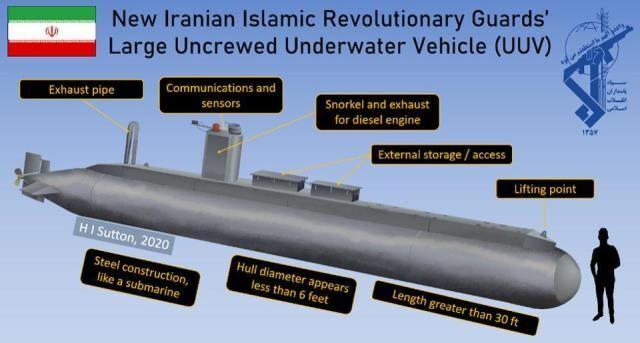 ایران به باشگاه نخبگان ناوگان زیردریایی بدون سرنشین پیوست