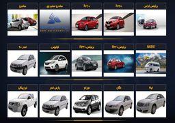 قیمت امروز برخی از محصولات پارس خودرو + جدول