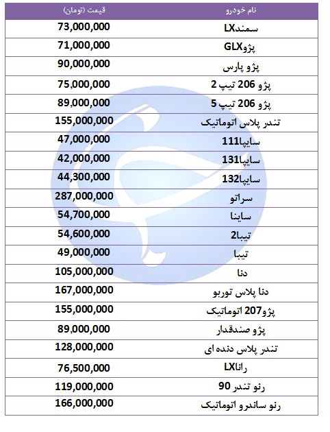 قیمت خودروهای پرفروش در ۲۵ شهریور ۹۸ + جدول