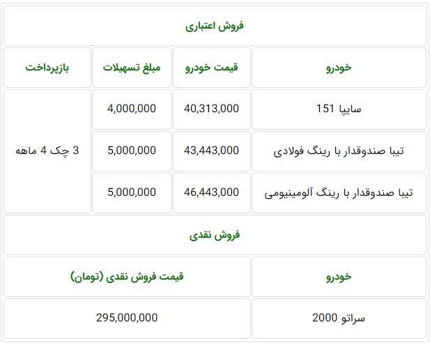 جدول فروش محصولات شرکت سایپا