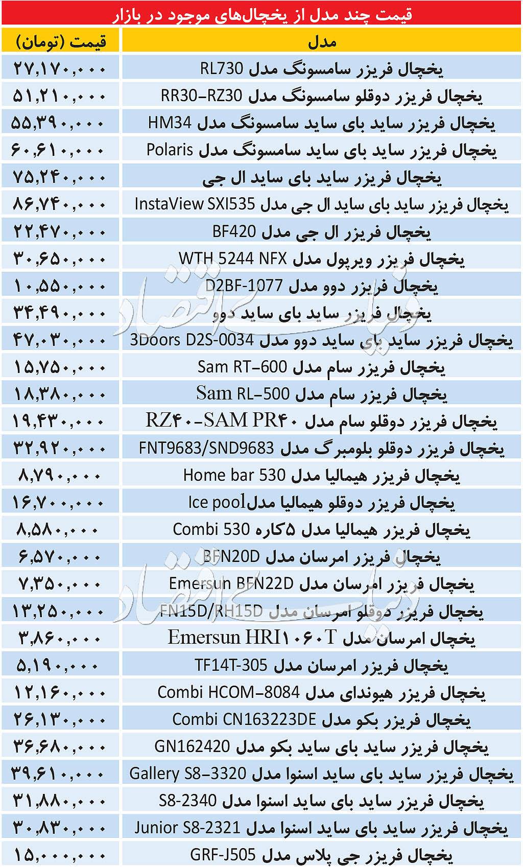 جدول قیمت انواع یخچال فریزر در بازار امروز 14 مرداماه