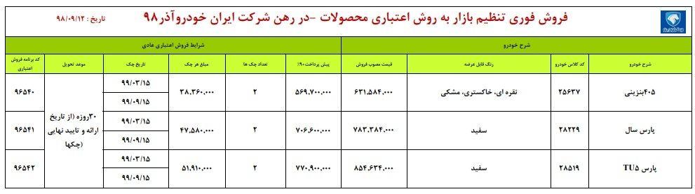 طرح فروش ایران خودرو با شرایط اقساطی ویژه سهشنبه ۱۲ آذر