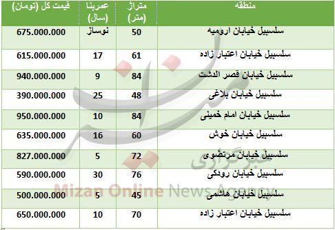 قیمت آپارتمان در سلسبیل+ جدول قیمت